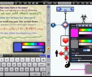 Collect, Organize And Share Notes From Meetings On iPad With iMeetingsPad