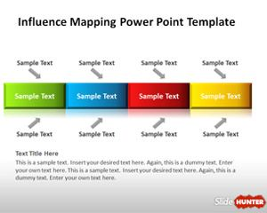 Influence Mapping PowerPoint Template