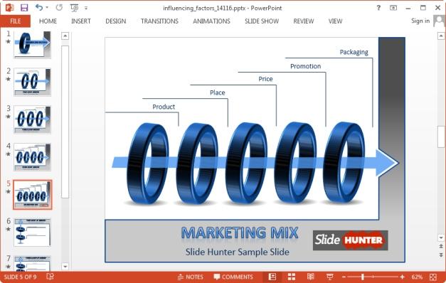 influencing factors marketing mix