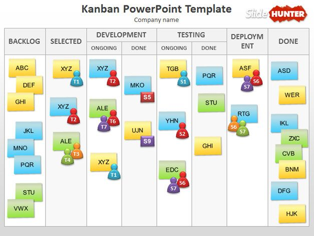 free kanban template powerpoint download