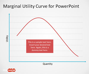 Marginal Utility Curve for PowerPoint