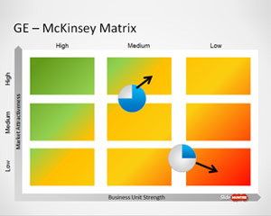 GE McKinsey Matrix Template for PowerPoint