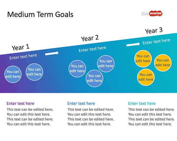 Medium Term Goals PowerPoint Template
