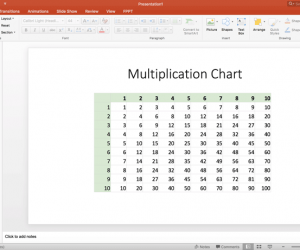 Multiplication Chart for Google Slides & PowerPoint