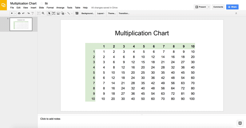 Multiplication Chart 1-100 in Google Slides