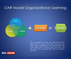 OAR Model Organizational Learning PowerPoint Template