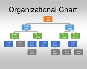 Org Chart Template for PowerPoint