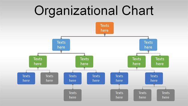Organizational Change Management Slide Design with Org Chart