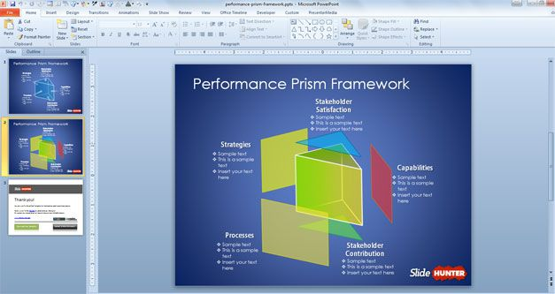 Free Performance Prism Framework Template for PowerPoint
