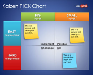 Kaizen PICK Chart Template for PowerPoint