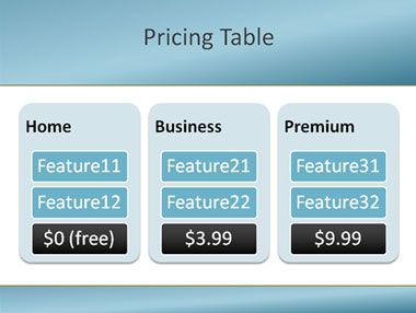 pricing table ppt template