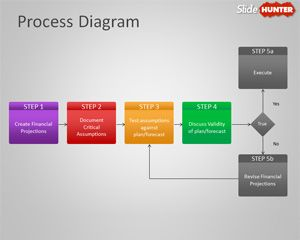 Process Flow Diagram Template for PowerPoint