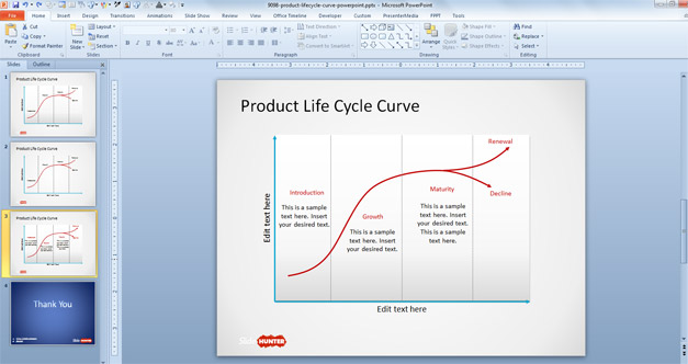 Product Life Cycle Curve for PowerPoint