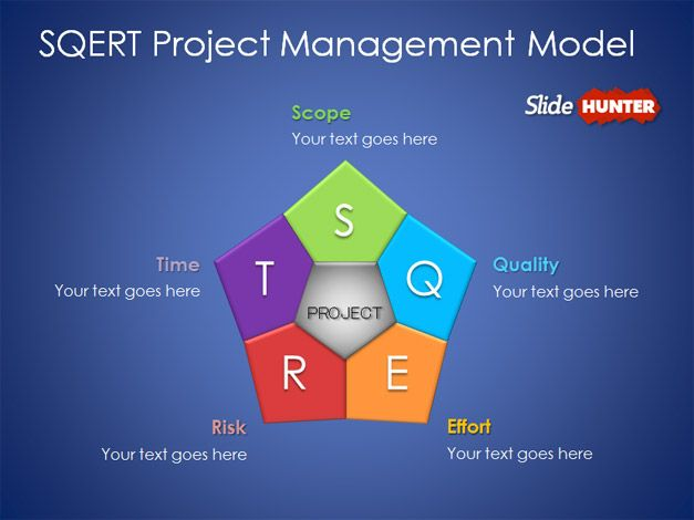 free project management diagram software