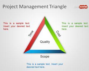 PowerPoint con Diagrama de Triángulo de Calidad para Gestión de