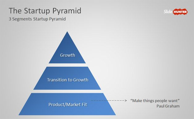 Startup pyramid shape for PowerPoint presentations