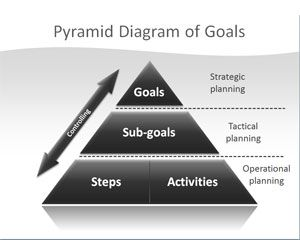 Pyramid of Goals PowerPoint Template