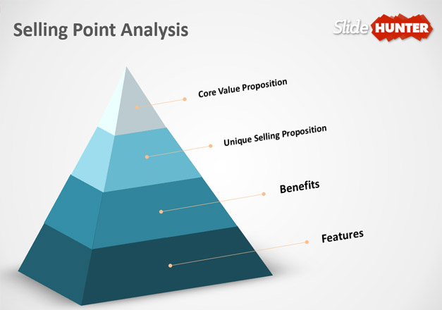 Value proposition powerpoint templates free flashek Choice Image