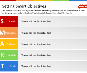 Setting SMART Objectives PowerPoint Template