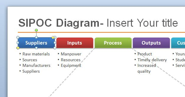 Sipoc Process Template