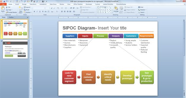 Free SIPOC PowerPoint Template for Six Sigma