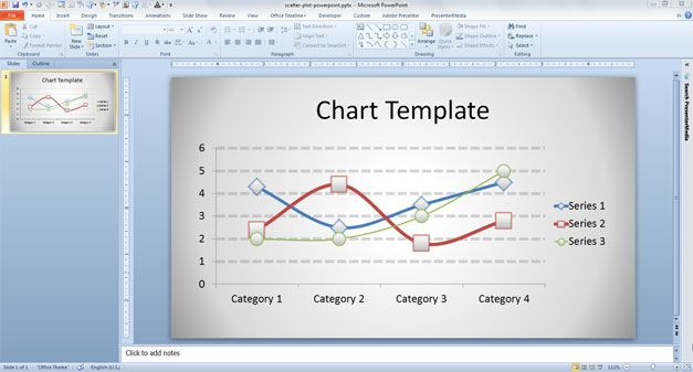 using chart powerpoint