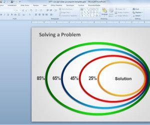 Being the Problem Solver