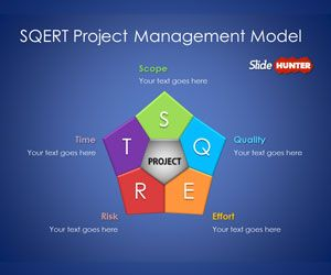 SQERT Project Management Model template for PowerPoint