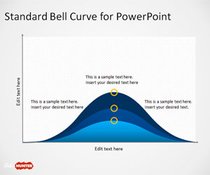 bell curve powerpoint template free standard bell curve template for powerpoint free
