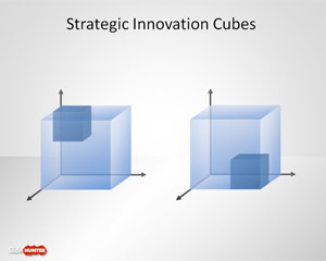Strategy Innovation Cube Template for PowerPoint