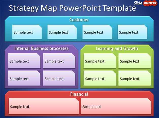 Strategy Map Template Microsoft - Strategy template