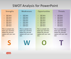 SWOT Template for PowerPoint