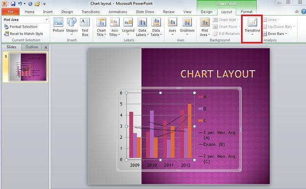 powerpoint trendline ppt template
