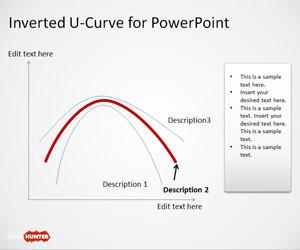 Bell curve chart template