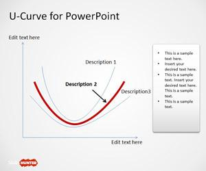 U-Curve PowerPoint Template