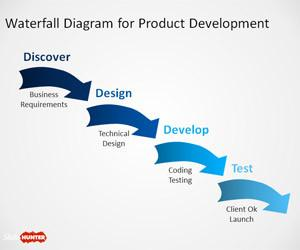 Waterfall Diagram for PowerPoint