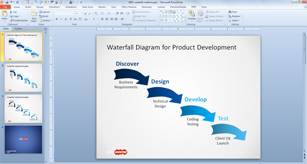 Waterfall Product Development PowerPoint Template
