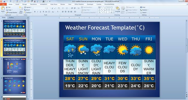 Free Weather Forecast PowerPoint Template