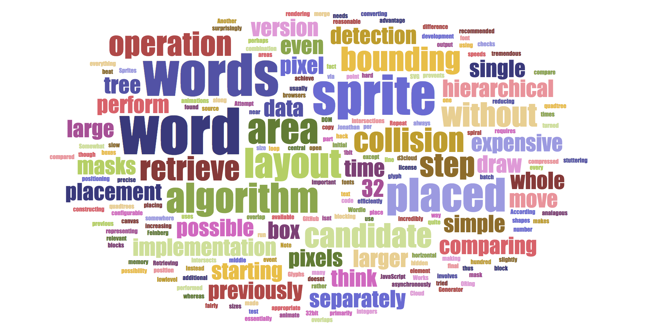 word-cloud-powerpoint-google-slides